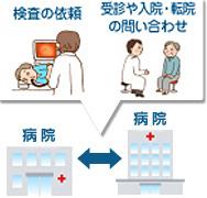 bg_medical02b